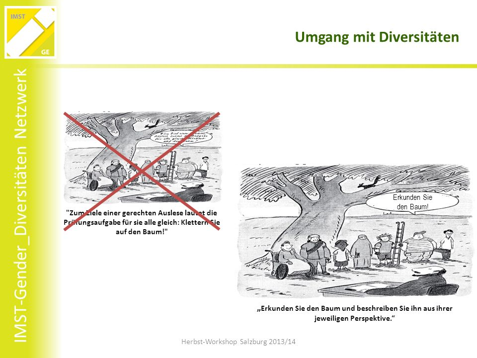 """IMST-Gender_Diversitäten Netzwerk Umgang mit Diversitäten Herbst-Workshop Salzburg 2013/14 Zum Ziele einer gerechten Auslese lautet die Prüfungsaufgabe für sie alle gleich: Klettern Sie auf den Baum! """" Erkunden Sie den Baum und beschreiben Sie ihn aus ihrer jeweiligen Perspektive. Erkunden Sie den Baum!"""