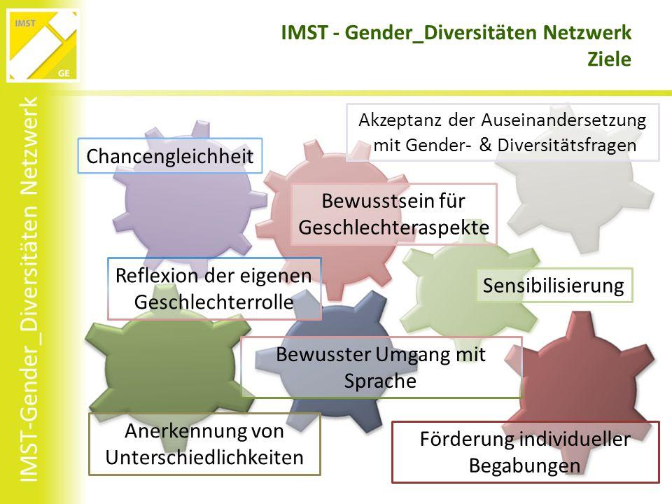 IMST-Gender_Diversitäten Netzwerk IMST - Gender_Diversitäten Netzwerk Ziele Chancengleichheit Reflexion der eigenen Geschlechterrolle Bewusstsein für Geschlechteraspekte Förderung individueller Begabungen Akzeptanz der Auseinandersetzung mit Gender- & Diversitätsfragen Bewusster Umgang mit Sprache Anerkennung von Unterschiedlichkeiten Sensibilisierung
