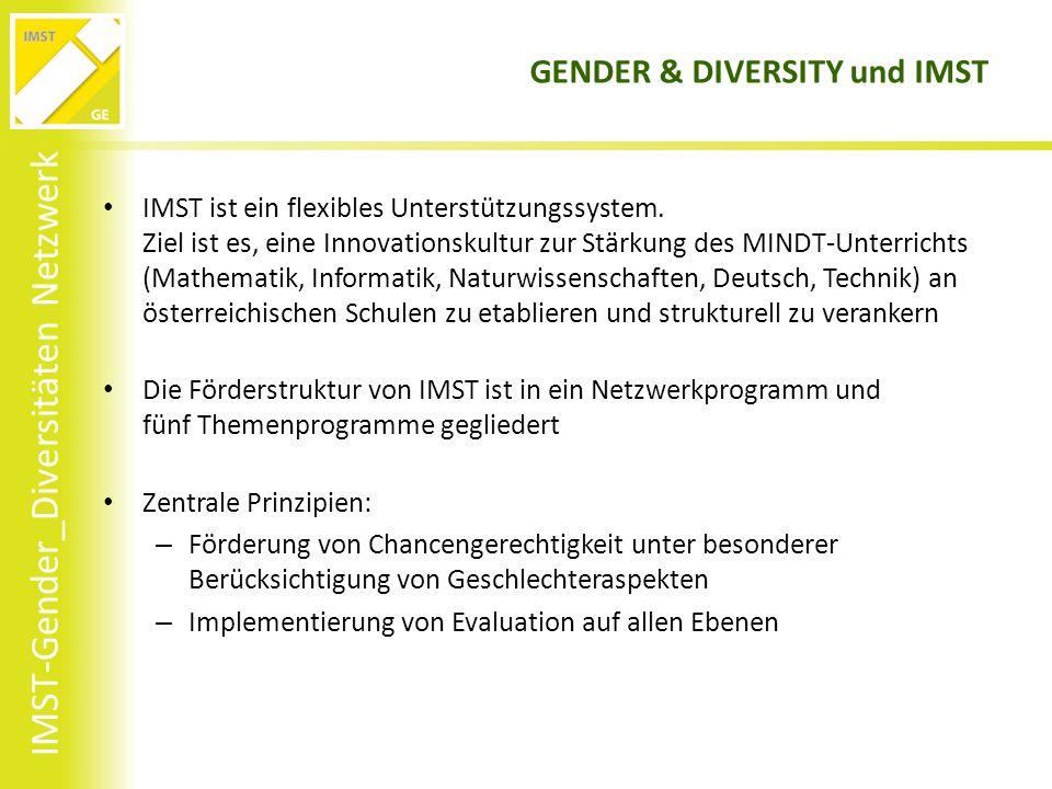 IMST-Gender_Diversitäten Netzwerk GENDER & DIVERSITY und IMST IMST ist ein flexibles Unterstützungssystem.