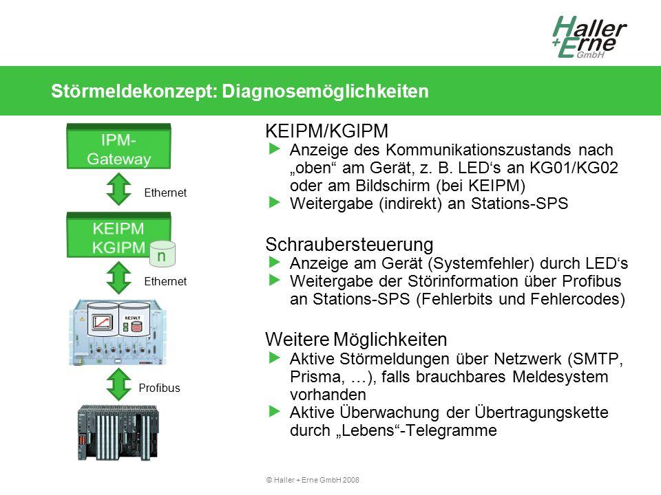 """© Haller + Erne GmbH 2008 Störmeldekonzept: Diagnosemöglichkeiten Profibus n Ethernet KEIPM/KGIPM  Anzeige des Kommunikationszustands nach """"oben am Gerät, z."""