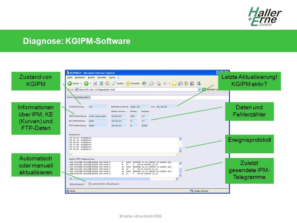 © Haller + Erne GmbH 2008 Diagnose: KGIPM-Software Letzte Aktualisierung.