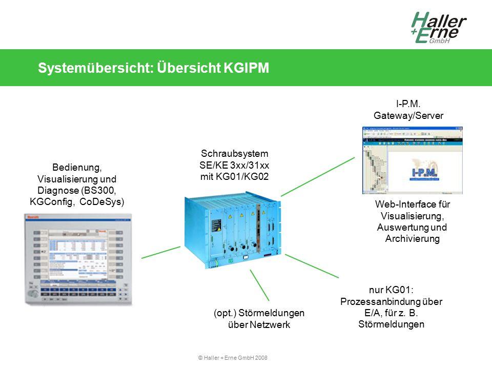 © Haller + Erne GmbH 2008 Systemübersicht: Übersicht KGIPM I-P.M.