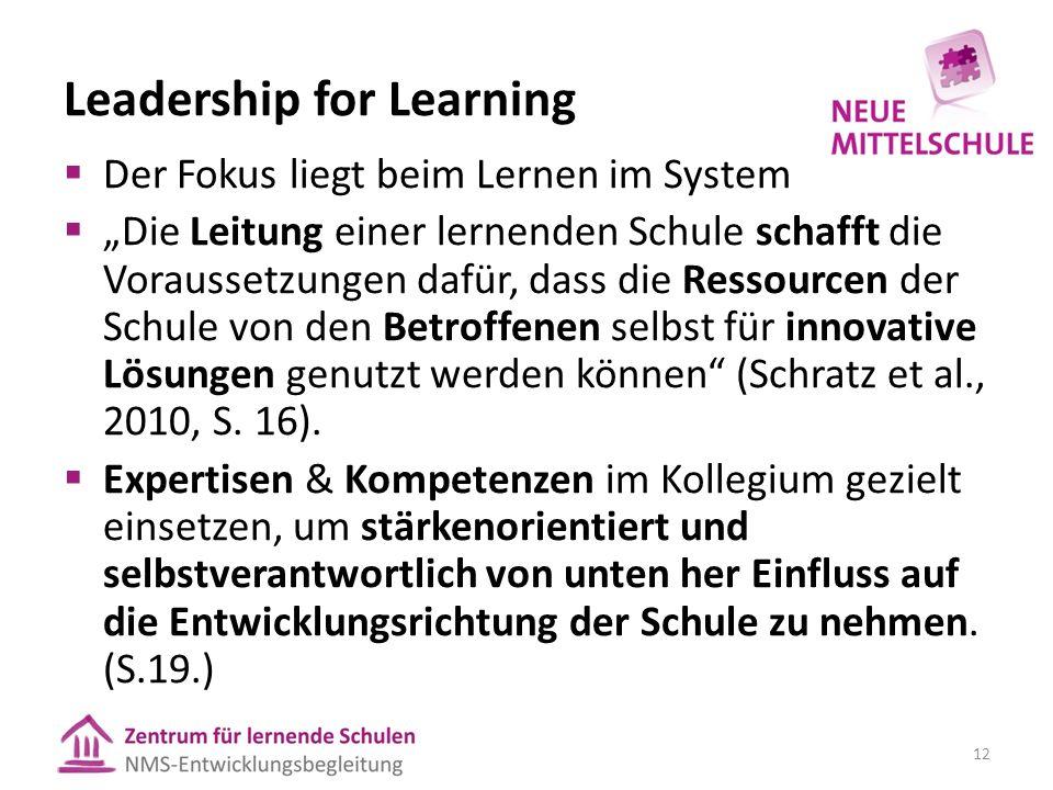 """Leadership for Learning  Der Fokus liegt beim Lernen im System  """"Die Leitung einer lernenden Schule schafft die Voraussetzungen dafür, dass die Ressourcen der Schule von den Betroffenen selbst für innovative Lösungen genutzt werden können (Schratz et al., 2010, S."""