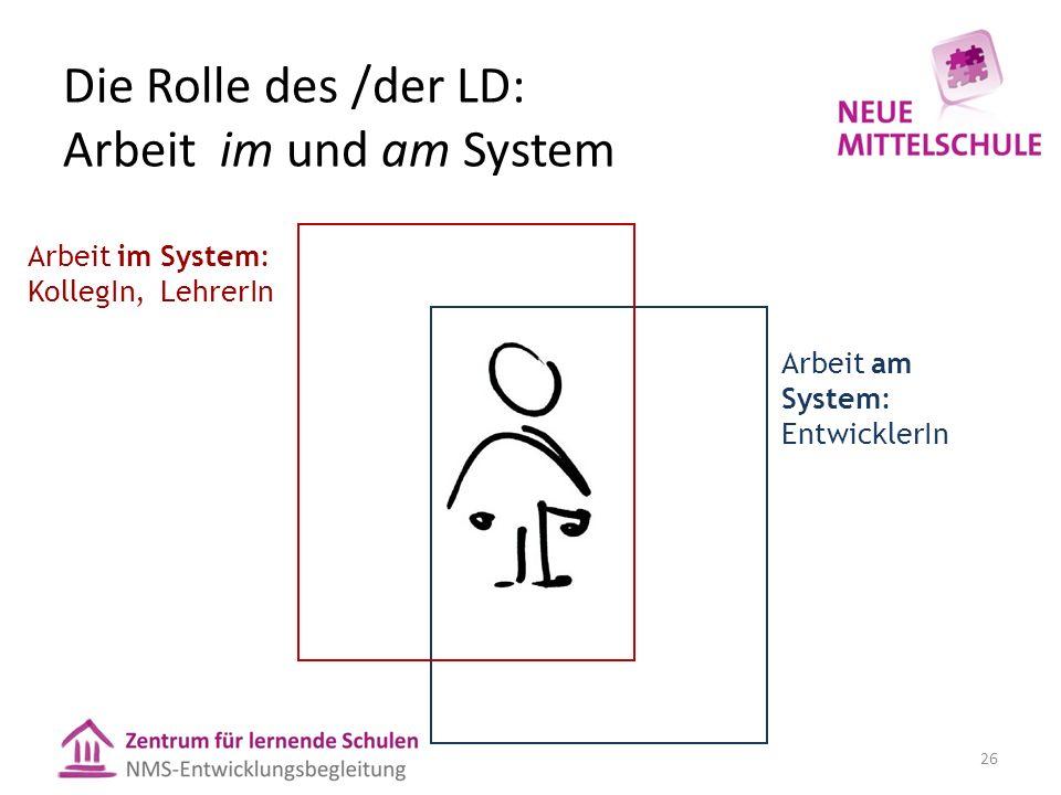 Die Rolle des /der LD: Arbeit im und am System Arbeit am System: EntwicklerIn Arbeit im System: KollegIn, LehrerIn 26