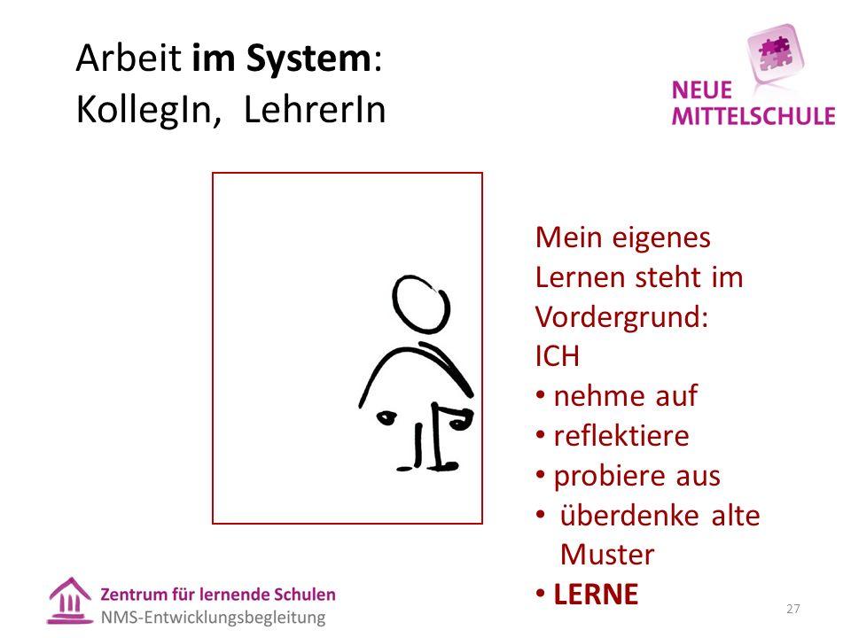 Arbeit im System: KollegIn, LehrerIn Mein eigenes Lernen steht im Vordergrund: ICH nehme auf reflektiere probiere aus überdenke alte Muster LERNE 27