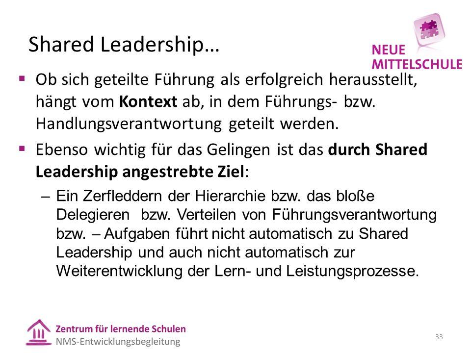 Shared Leadership…  Ob sich geteilte Führung als erfolgreich herausstellt, hängt vom Kontext ab, in dem Führungs- bzw.