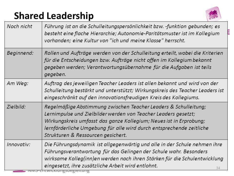 Shared Leadership Noch nichtFührung ist an die Schulleitungspersönlichkeit bzw.
