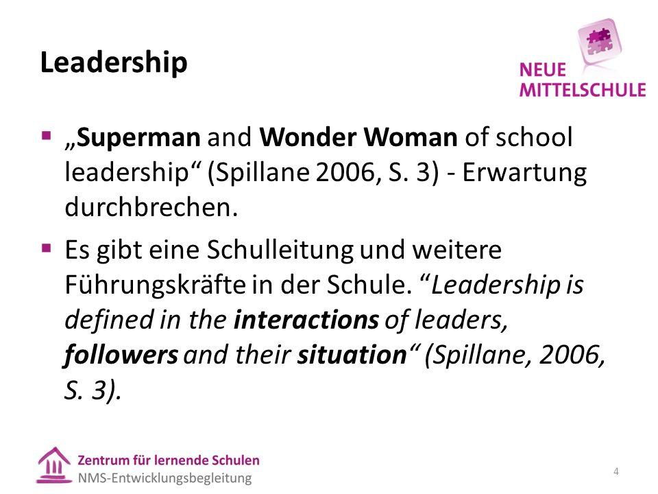 Shared Leadership entwickelt sich  Nach Spillane (2006) verändert sich im Laufe des positiven Wandels an einer Schule auch das Führungshandeln.