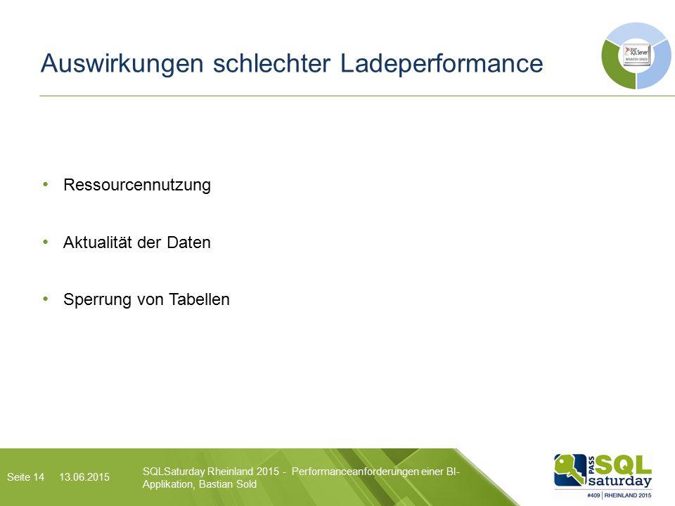 Auswirkungen schlechter Ladeperformance SQLSaturday Rheinland 2015 - Performanceanforderungen einer BI- Applikation, Bastian Sold 13.06.2015 Seite 14 Ressourcennutzung Aktualität der Daten Sperrung von Tabellen