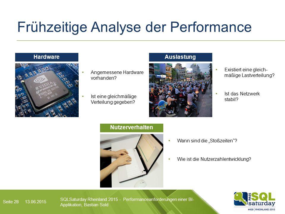 Frühzeitige Analyse der Performance HardwareAuslastung Nutzerverhalten Angemessene Hardware vorhanden.