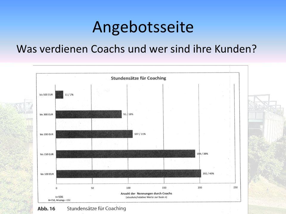 Angebotsseite Was verdienen Coachs und wer sind ihre Kunden