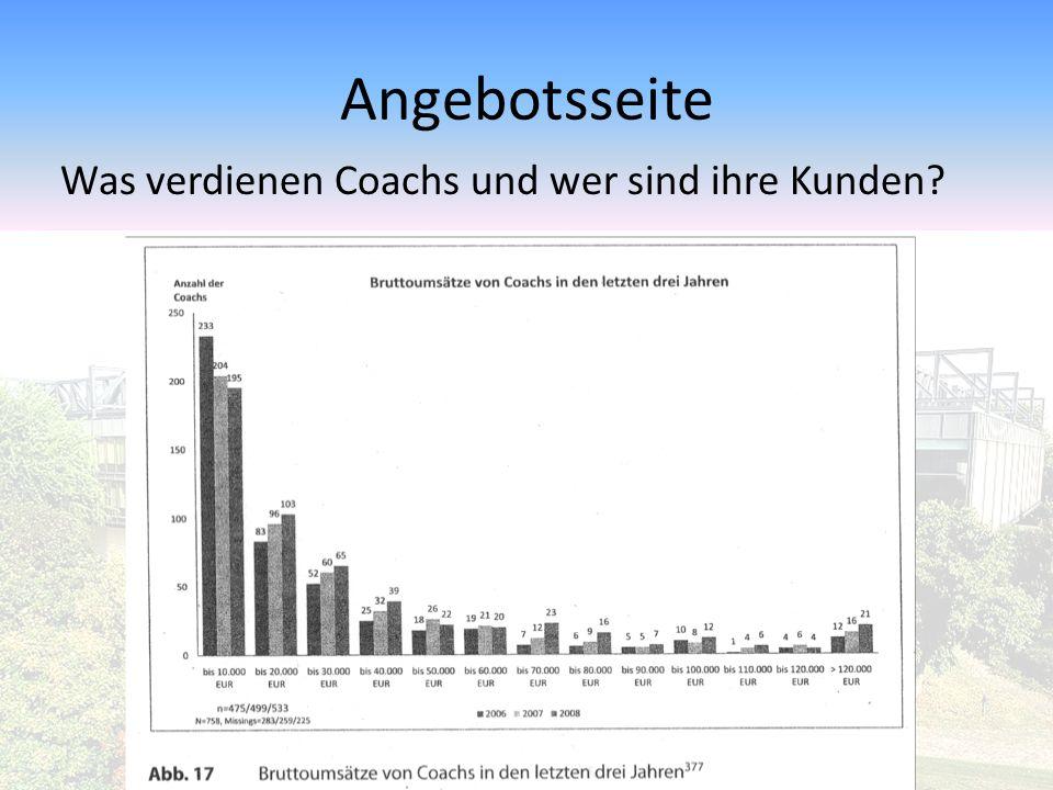 Angebotsseite Was verdienen Coachs und wer sind ihre Kunden?