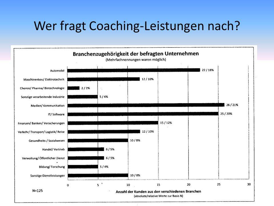 Wer fragt Coaching-Leistungen nach?