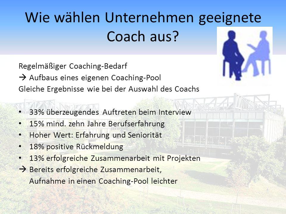 Regelmäßiger Coaching-Bedarf  Aufbaus eines eigenen Coaching-Pool Gleiche Ergebnisse wie bei der Auswahl des Coachs 33% überzeugendes Auftreten beim Interview 15% mind.