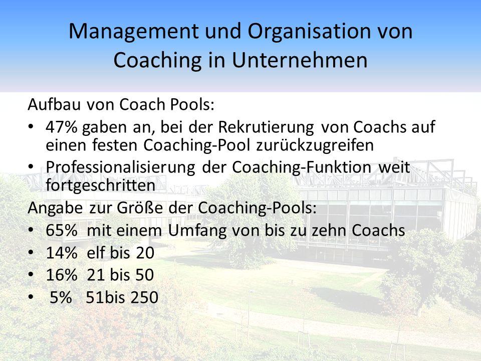 Aufbau von Coach Pools: 47% gaben an, bei der Rekrutierung von Coachs auf einen festen Coaching-Pool zurückzugreifen Professionalisierung der Coaching-Funktion weit fortgeschritten Angabe zur Größe der Coaching-Pools: 65% mit einem Umfang von bis zu zehn Coachs 14% elf bis 20 16% 21 bis 50 5% 51bis 250