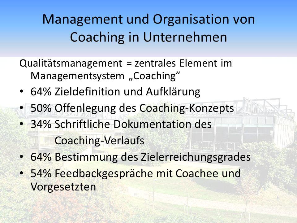 """Management und Organisation von Coaching in Unternehmen Qualitätsmanagement = zentrales Element im Managementsystem """"Coaching 64% Zieldefinition und Aufklärung 50% Offenlegung des Coaching-Konzepts 34% Schriftliche Dokumentation des Coaching-Verlaufs 64% Bestimmung des Zielerreichungsgrades 54% Feedbackgespräche mit Coachee und Vorgesetzten"""