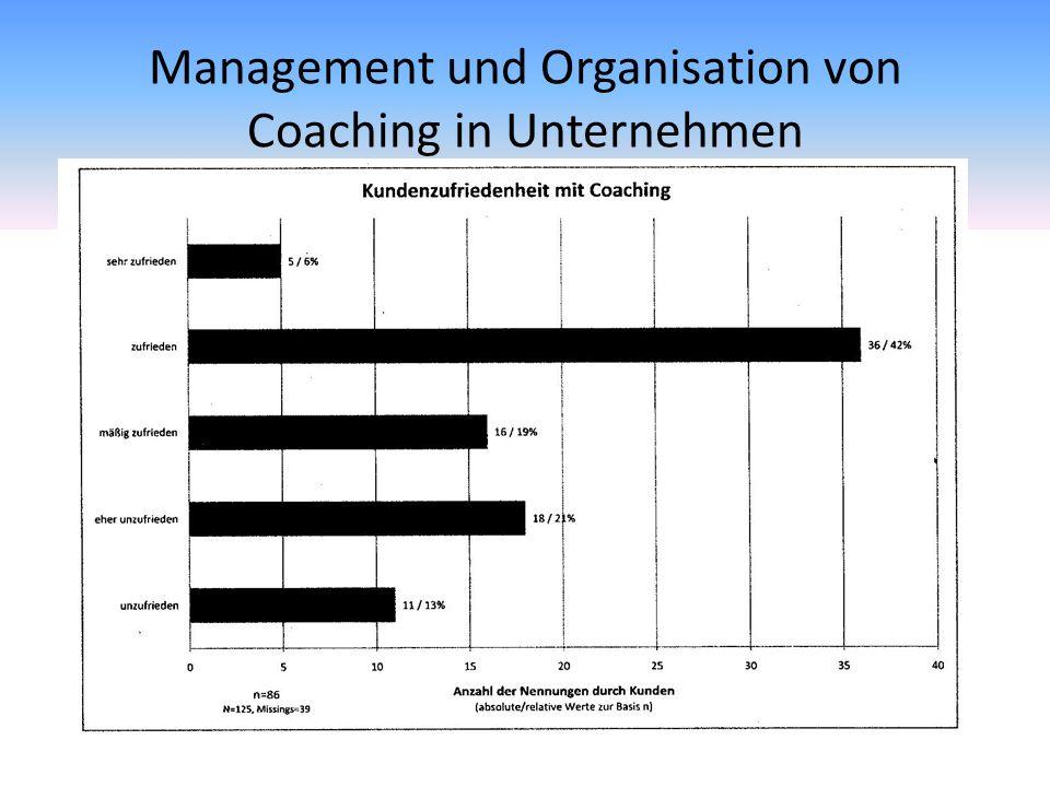 Management und Organisation von Coaching in Unternehmen