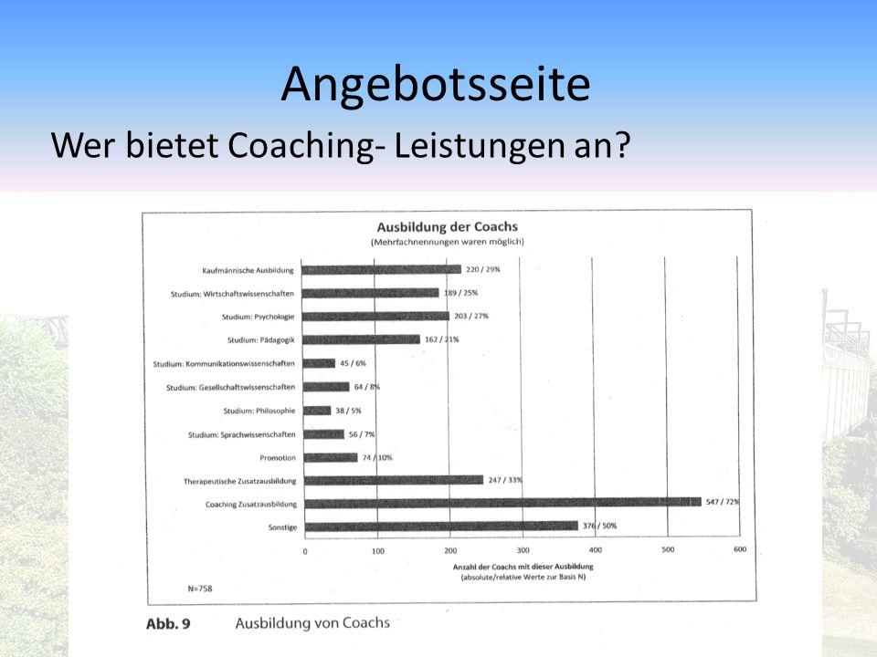 Perspektiven des Deutschen Coaching-Marktes Intern: + fachbezogenes Wissen, Vertrautheit + umfassende organisationale Veränderungen - Betriebsblindheit Extern: + Objektivität, Neutralität - Kosten