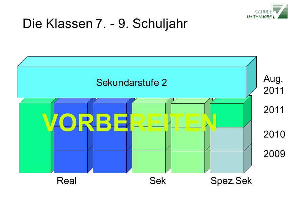Die Klassen 7. - 9. Schuljahr RealSekSpez.Sek 2009 2010 2011 Sekundarstufe 2 VORBEREITEN Aug. 2011