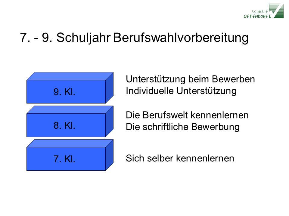 Anmeldung Fakultativfächer 06.