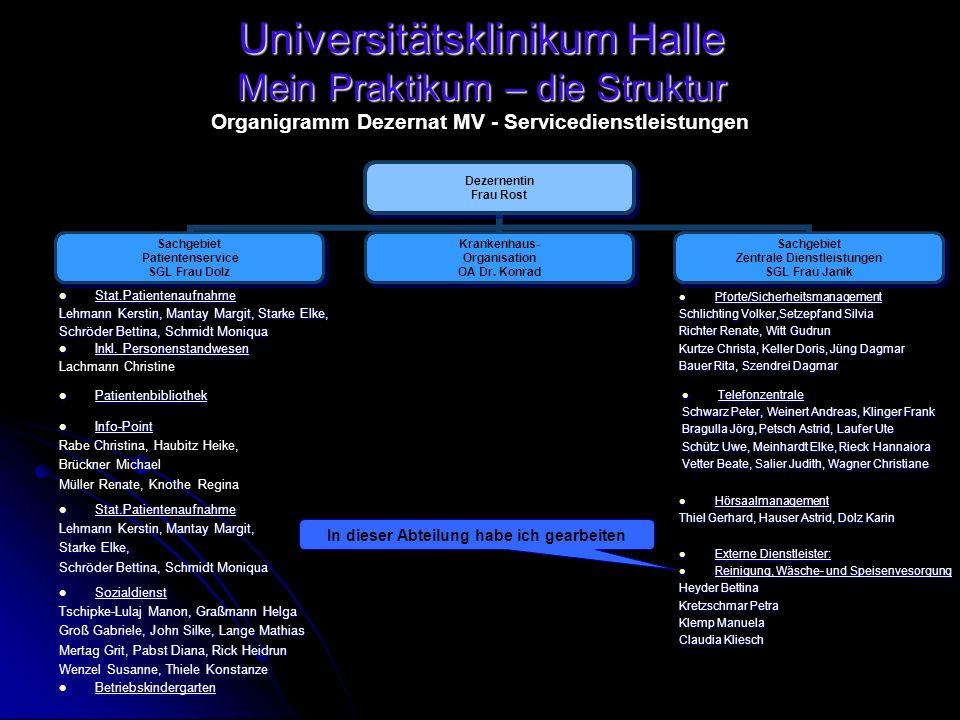 Universitätsklinikum Halle Mein Praktikum – die Struktur Stat.Patientenaufnahme Stat.Patientenaufnahme Lehmann Kerstin, Mantay Margit, Starke Elke, Sc