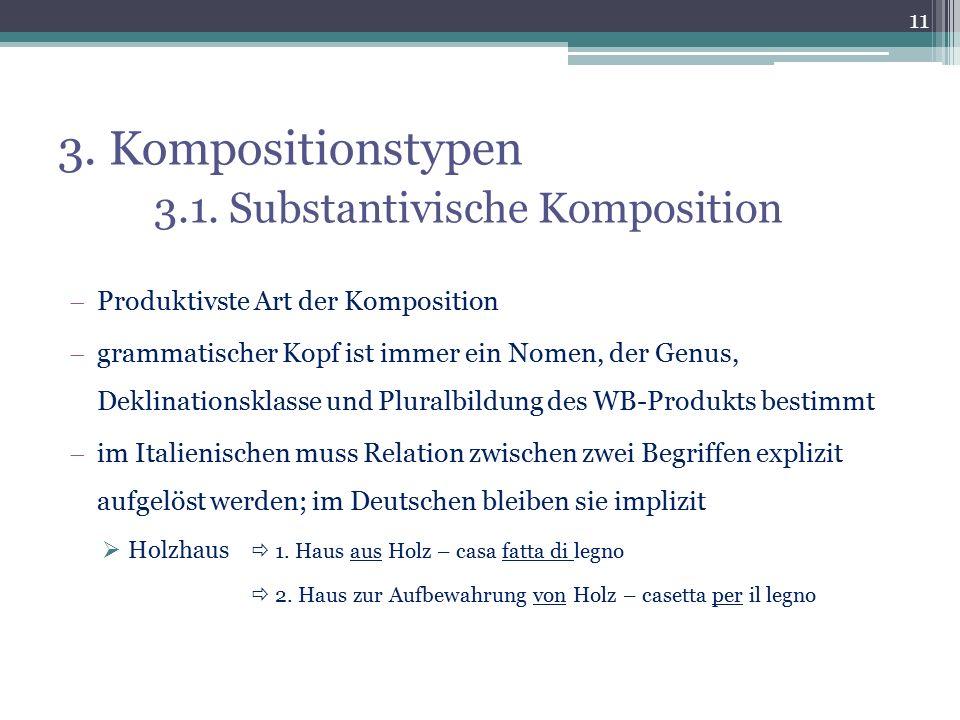 3. Kompositionstypen 3.1. Substantivische Komposition  Produktivste Art der Komposition  grammatischer Kopf ist immer ein Nomen, der Genus, Deklinat