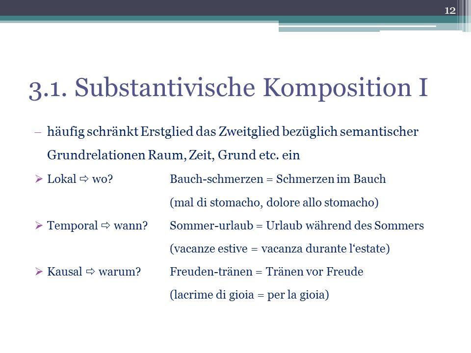 3.1. Substantivische Komposition I  häufig schränkt Erstglied das Zweitglied bezüglich semantischer Grundrelationen Raum, Zeit, Grund etc. ein  Loka