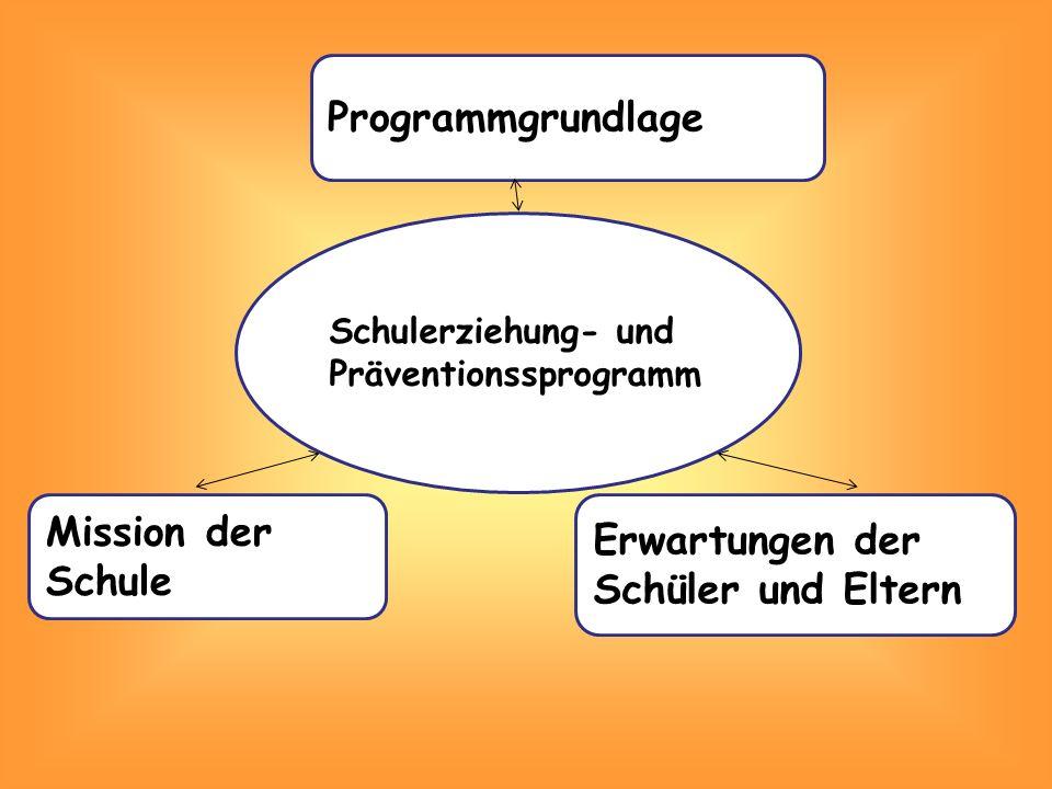 Mission der Schule Erwartungen der Schüler und Eltern Schulerziehung- und Präventionssprogramm Programmgrundlage