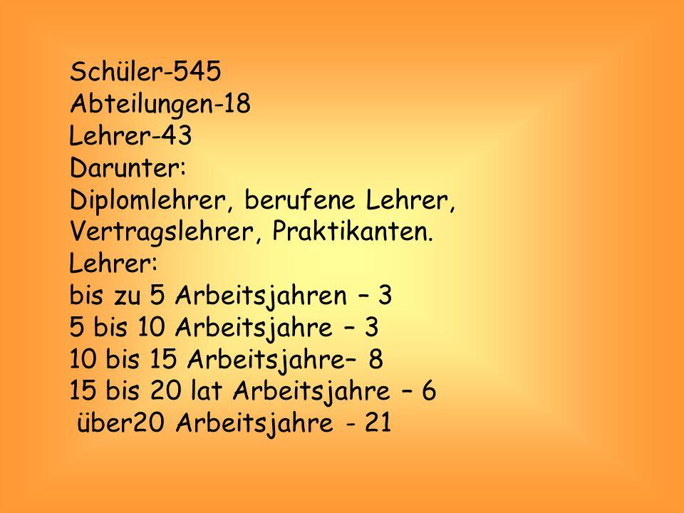 Schüler-545 Abteilungen-18 Lehrer-43 Darunter: Diplomlehrer, berufene Lehrer, Vertragslehrer, Praktikanten.