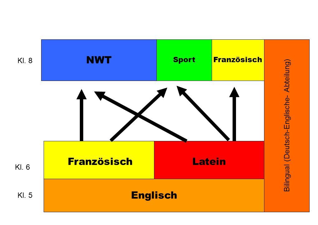 FranzösischLatein Englisch Bilingual (Deutsch-Englische- Abteilung) NWT Französisch Kl.