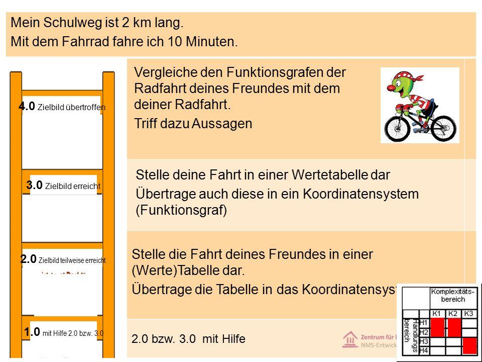 Mein Schulweg ist 2 km lang. Mit dem Fahrrad fahre ich 10 Minuten.