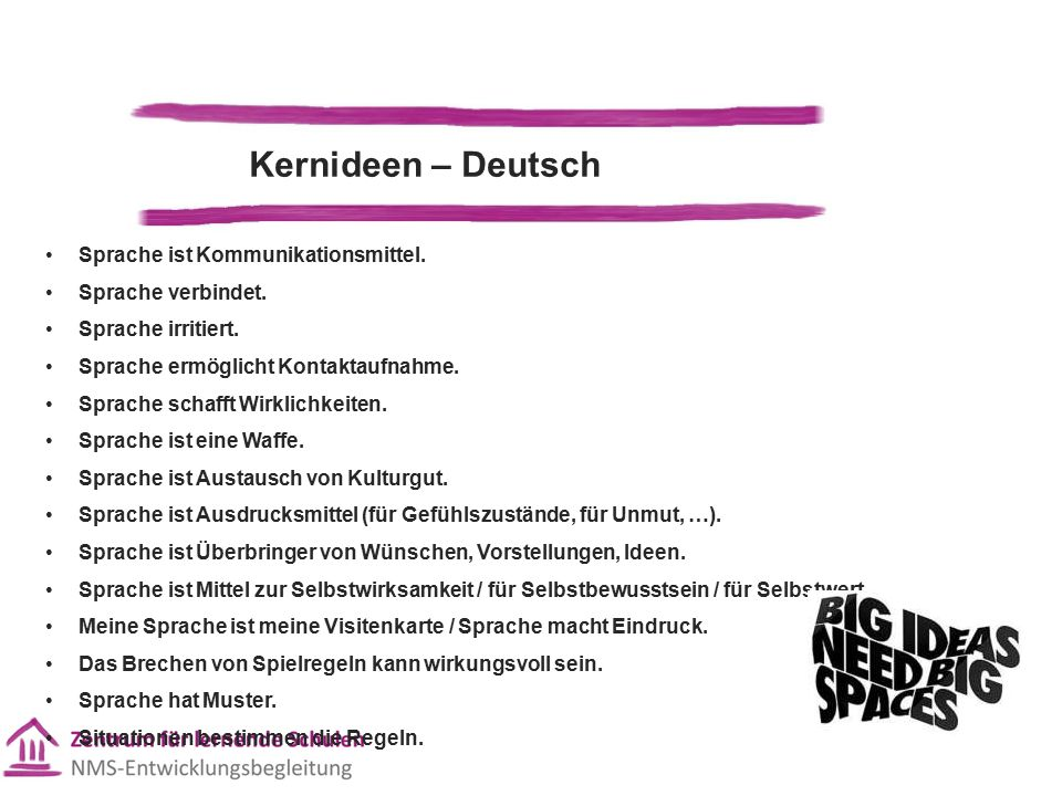 Kernideen – Deutsch Sprache ist Kommunikationsmittel.