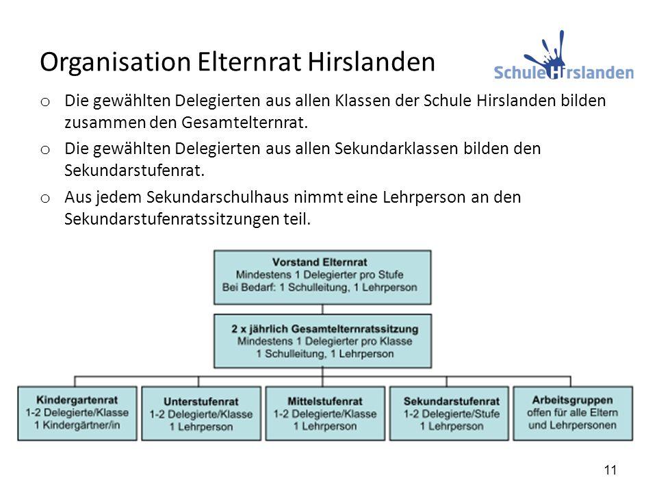 Organisation Elternrat Hirslanden o Die gewählten Delegierten aus allen Klassen der Schule Hirslanden bilden zusammen den Gesamtelternrat. o Die gewäh