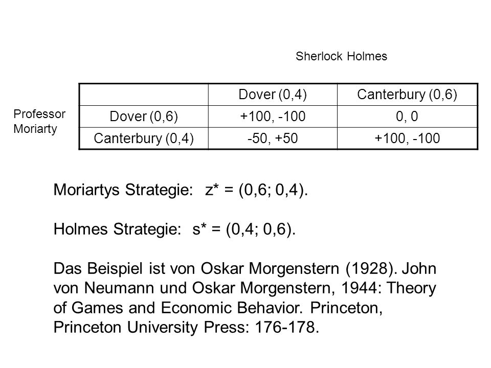 Dover (0,4)Canterbury (0,6) Dover (0,6)+100, -1000, 0 Canterbury (0,4)-50, +50+100, -100 Moriartys Strategie: z* = (0,6; 0,4). Holmes Strategie: s* =