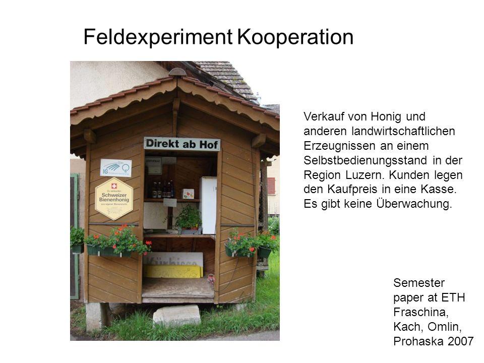 Feldexperiment Kooperation Semester paper at ETH Fraschina, Kach, Omlin, Prohaska 2007 Verkauf von Honig und anderen landwirtschaftlichen Erzeugnissen