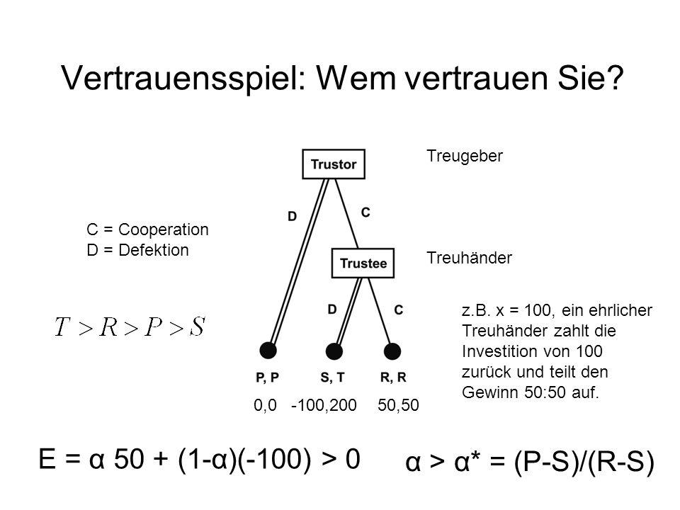 Vertrauensspiel: Wem vertrauen Sie? Treugeber Treuhänder 0,0 -100,200 50,50 C = Cooperation D = Defektion z.B. x = 100, ein ehrlicher Treuhänder zahlt