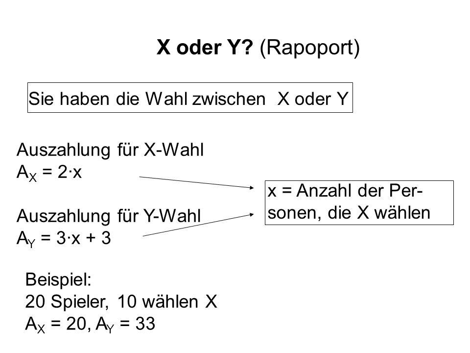 X oder Y? (Rapoport) Sie haben die Wahl zwischen X oder Y Auszahlung für X-Wahl A X = 2∙x Auszahlung für Y-Wahl A Y = 3∙x + 3 x = Anzahl der Per- sone