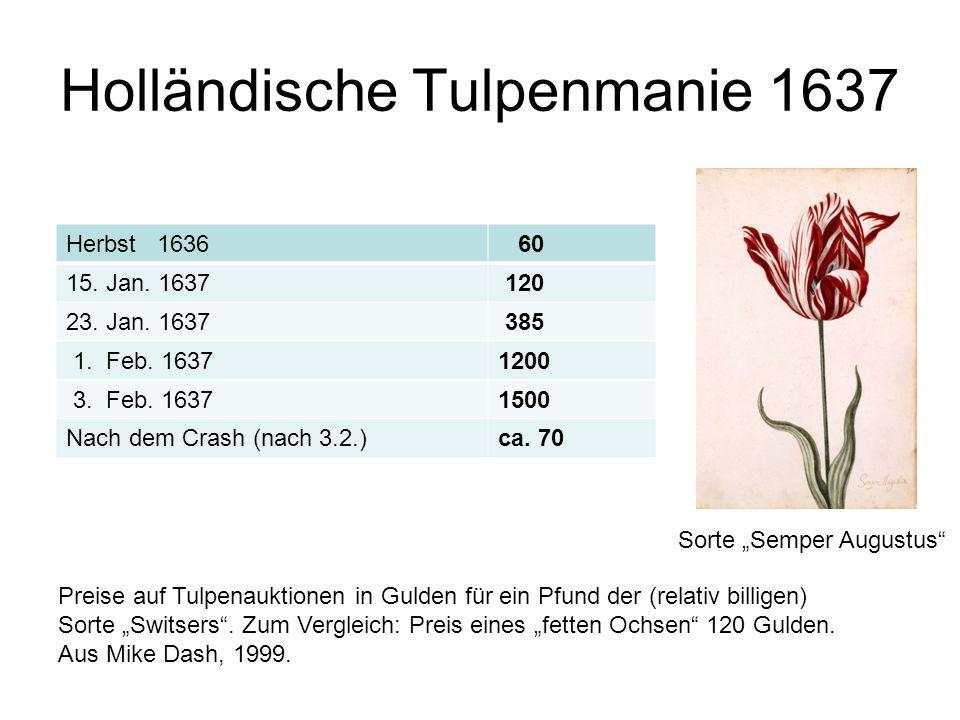 Holländische Tulpenmanie 1637 Herbst 1636 60 15. Jan. 1637 120 23. Jan. 1637 385 1. Feb. 16371200 3. Feb. 16371500 Nach dem Crash (nach 3.2.)ca. 70 Pr
