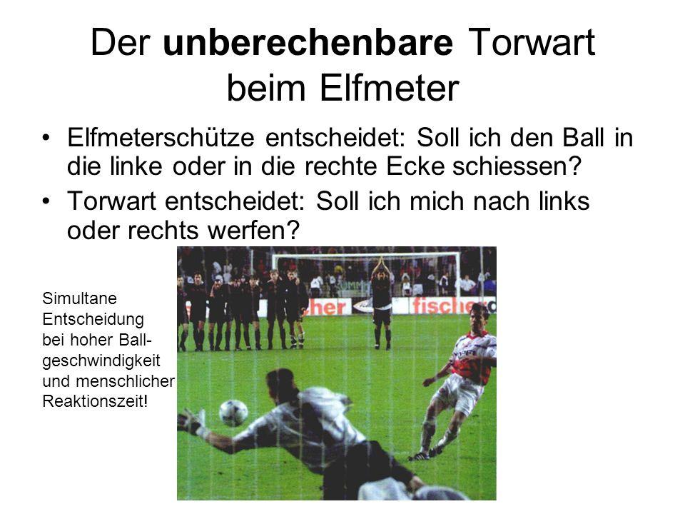 Der unberechenbare Torwart beim Elfmeter Elfmeterschütze entscheidet: Soll ich den Ball in die linke oder in die rechte Ecke schiessen? Torwart entsch