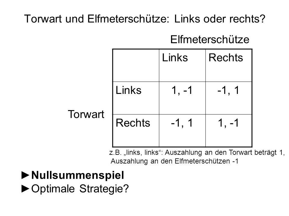 Feldexperiment Kooperation Semester paper at ETH Fraschina, Kach, Omlin, Prohaska 2007 Verkauf von Honig und anderen landwirtschaftlichen Erzeugnissen an einem Selbstbedienungsstand in der Region Luzern.