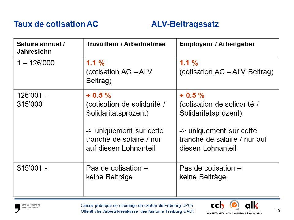 10 Caisse publique de chômage du canton de Fribourg CPCh Öffentliche Arbeitslosenkasse des Kantons Freiburg OALK ISO 9001 : 2008 – System certification, SGS, juin 2010 Taux de cotisation ACALV-Beitragssatz Salaire annuel / Jahreslohn Travailleur / ArbeitnehmerEmployeur / Arbeitgeber 1 – 126'0001.1 % (cotisation AC – ALV Beitrag) 1.1 % (cotisation AC – ALV Beitrag) 126'001 - 315'000 + 0.5 % (cotisation de solidarité / Solidaritätsprozent) -> uniquement sur cette tranche de salaire / nur auf diesen Lohnanteil + 0.5 % (cotisation de solidarité / Solidaritätsprozent) -> uniquement sur cette tranche de salaire / nur auf diesen Lohnanteil 315'001 -Pas de cotisation – keine Beiträge Pas de cotisation – keine Beiträge