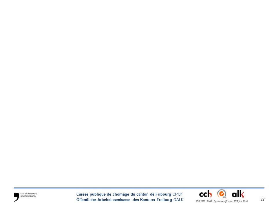 27 Caisse publique de chômage du canton de Fribourg CPCh Öffentliche Arbeitslosenkasse des Kantons Freiburg OALK ISO 9001 : 2008 – System certification, SGS, juin 2010