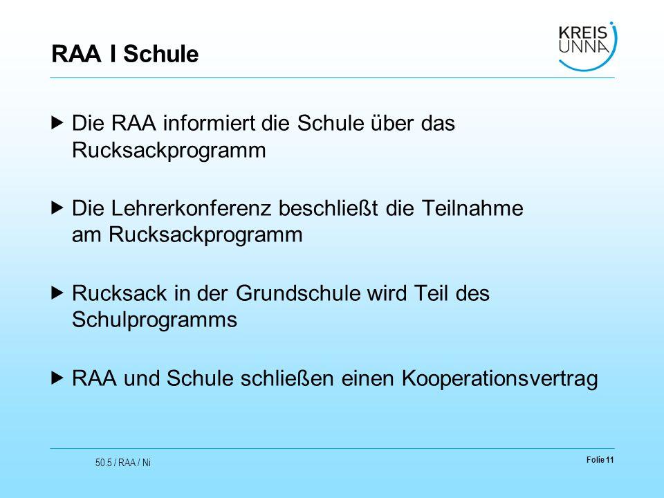 Folie 11 50.5 / RAA / Ni RAA I Schule  Die RAA informiert die Schule über das Rucksackprogramm  Die Lehrerkonferenz beschließt die Teilnahme am Rucksackprogramm  Rucksack in der Grundschule wird Teil des Schulprogramms  RAA und Schule schließen einen Kooperationsvertrag