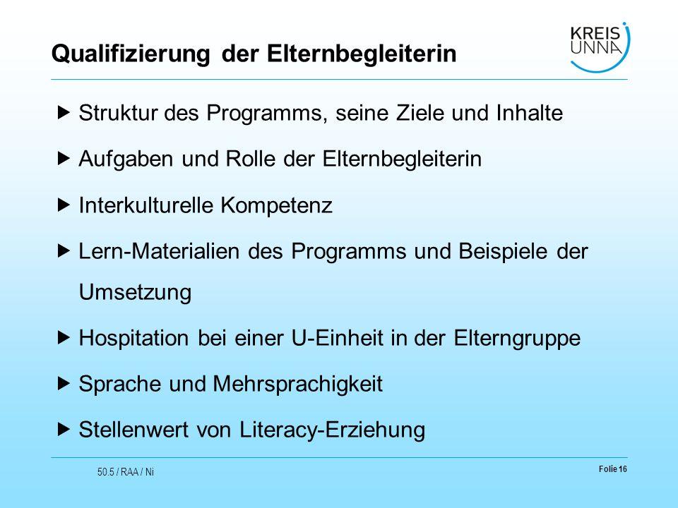 Qualifizierung der Elternbegleiterin  Struktur des Programms, seine Ziele und Inhalte  Aufgaben und Rolle der Elternbegleiterin  Interkulturelle Ko