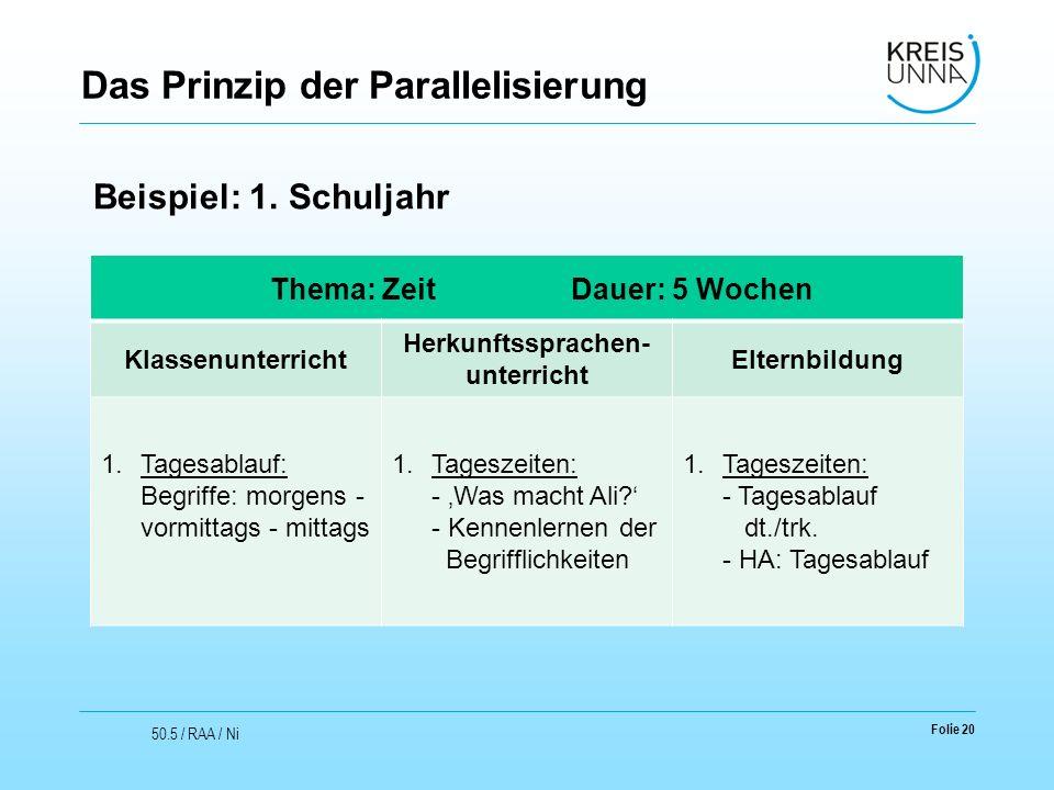 Das Prinzip der Parallelisierung Folie 20 50.5 / RAA / Ni Thema: Zeit Dauer: 5 Wochen Klassenunterricht Herkunftssprachen- unterricht Elternbildung 1.