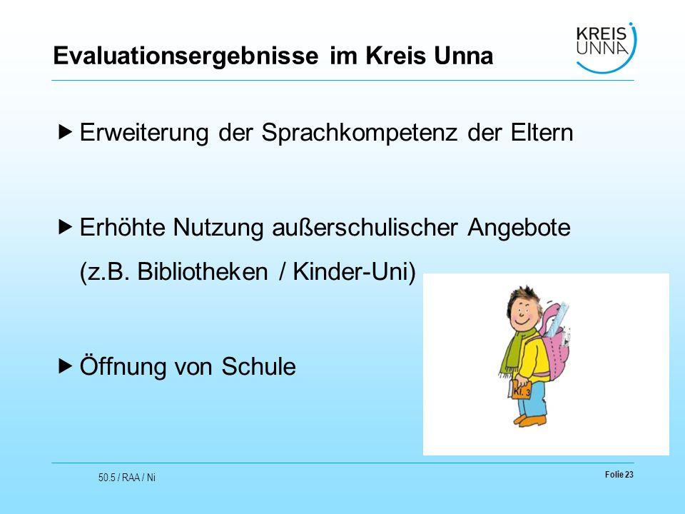 Evaluationsergebnisse im Kreis Unna  Erweiterung der Sprachkompetenz der Eltern  Erhöhte Nutzung außerschulischer Angebote (z.B. Bibliotheken / Kind