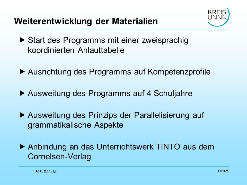 Weiterentwicklung der Materialien  Start des Programms mit einer zweisprachig koordinierten Anlauttabelle  Ausrichtung des Programms auf Kompetenzpr