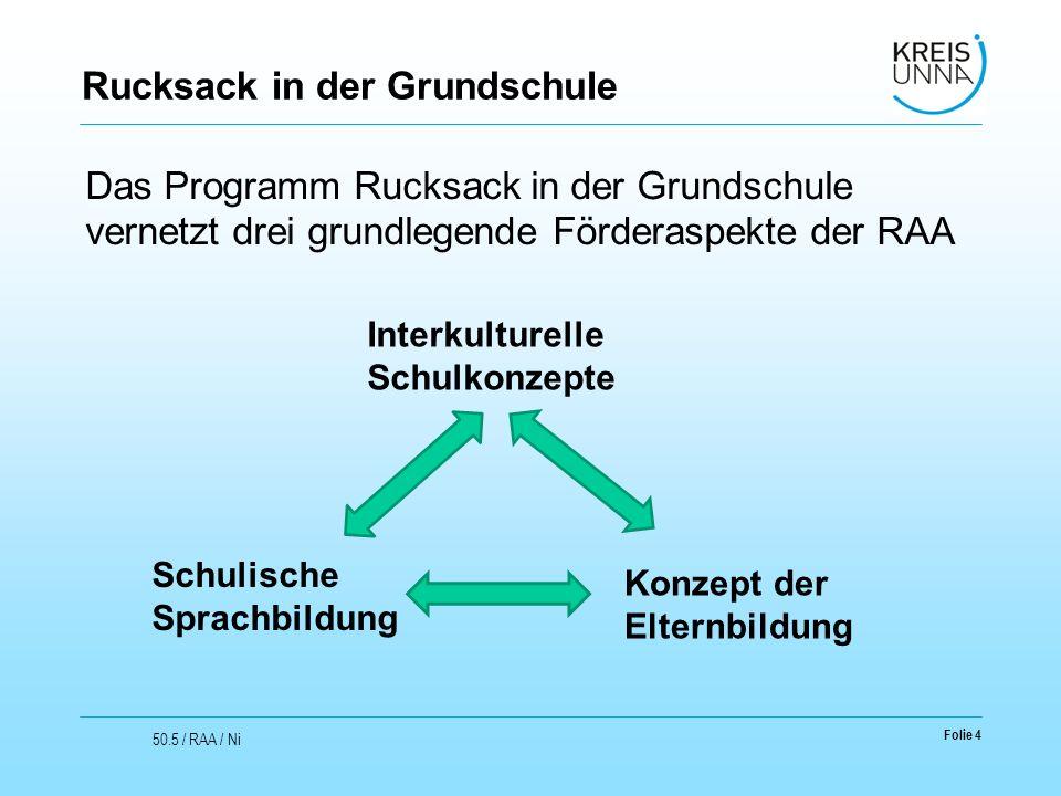 Rucksack in der Grundschule Folie 4 50.5 / RAA / Ni Das Programm Rucksack in der Grundschule vernetzt drei grundlegende Förderaspekte der RAA Schulische Sprachbildung Interkulturelle Schulkonzepte Konzept der Elternbildung