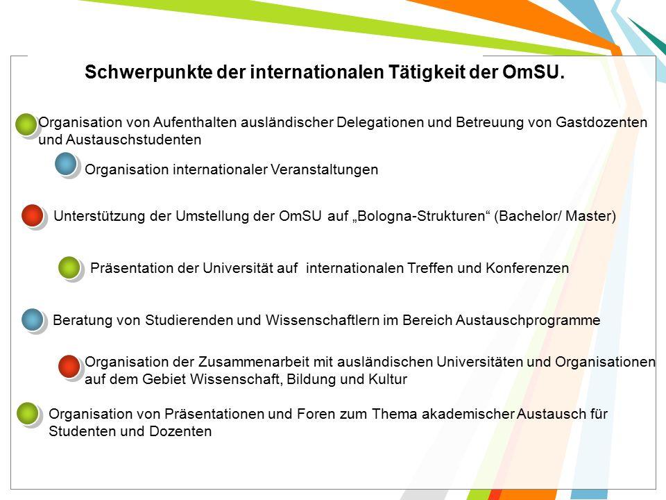 """Schwerpunkte der internationalen Tätigkeit der OmSU. Unterstützung der Umstellung der OmSU auf """"Bologna-Strukturen"""" (Bachelor/ Master) Organisation vo"""