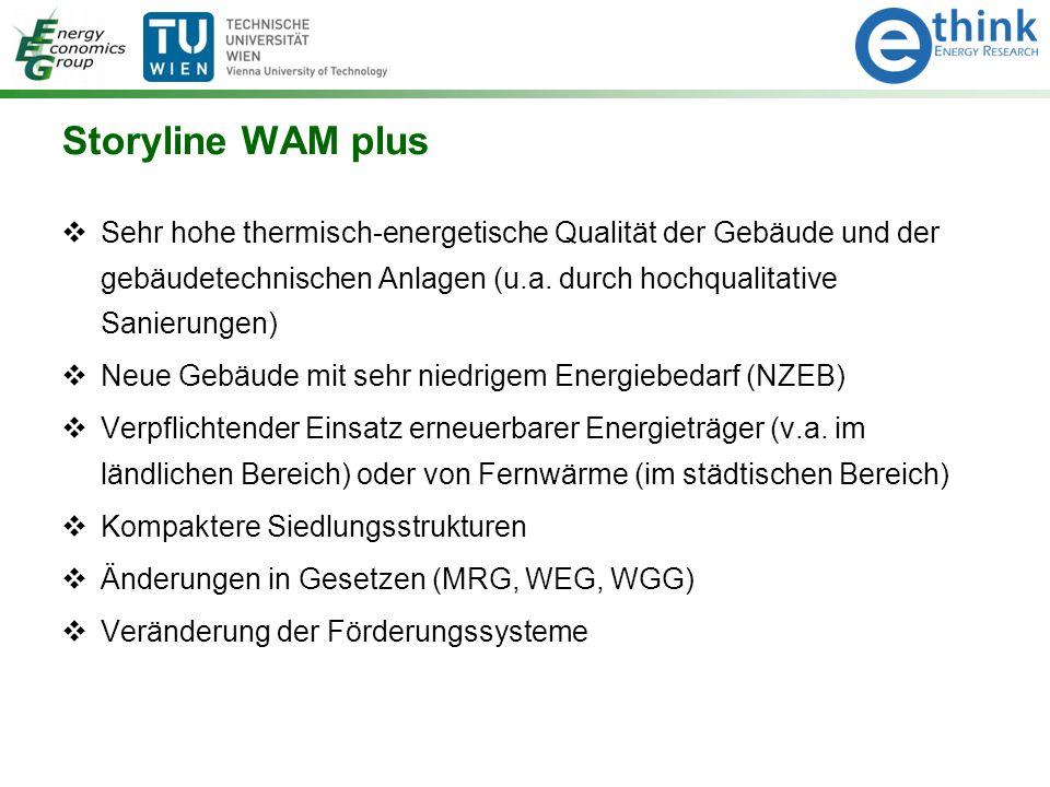 Storyline WAM plus  Sehr hohe thermisch-energetische Qualität der Gebäude und der gebäudetechnischen Anlagen (u.a. durch hochqualitative Sanierungen)